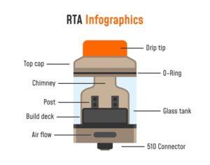 RTAの仕組み